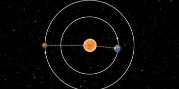 Konjungsi Matahari mengacu pada fenomena ketika Mars (kiri) dan Bumi (kanan) bergerak ke kedua sisi Matahari dan ketiganya hampir sejajar sempurna. (Xinhua/Administrasi Luar Angkasa Nasional China)